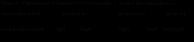 05A Figure 3