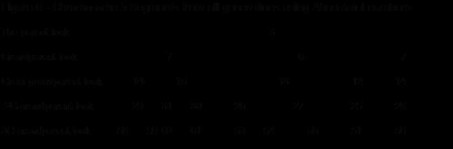 05A Figure 6