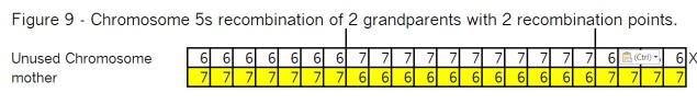 05B Figure 9