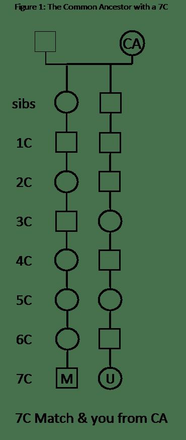 05C Figure 1