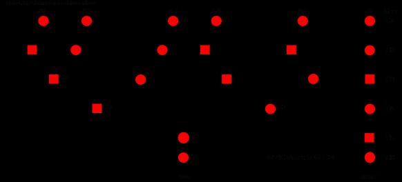 16E Figure 2