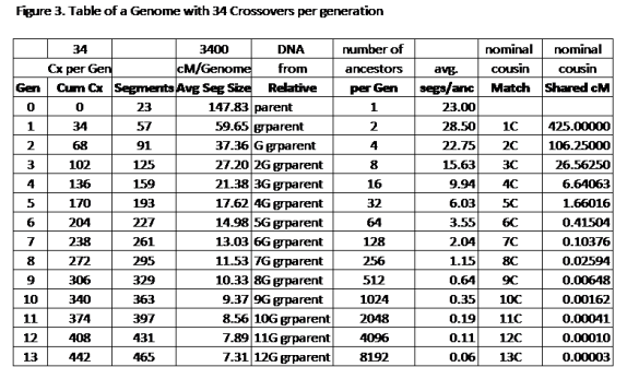 05D Figure 3