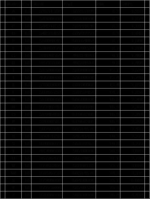 10B Figure 1