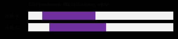 11D Figure 1 Browser